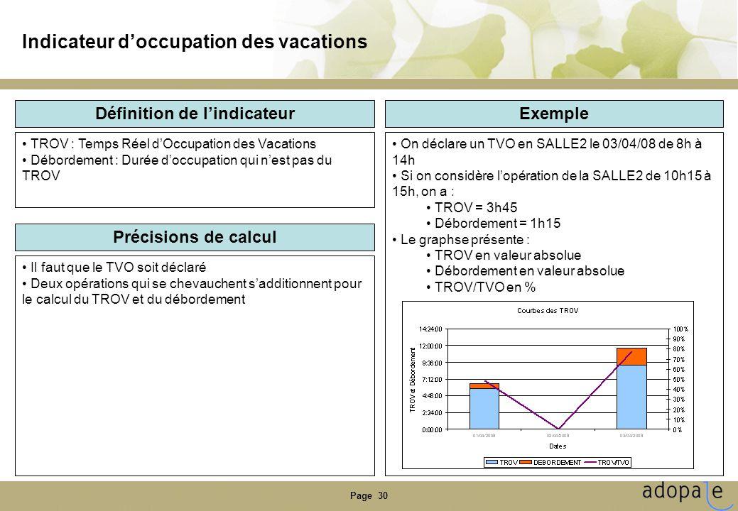 Page 30 Indicateur d'occupation des vacations Définition de l'indicateur Précisions de calcul Exemple • TROV : Temps Réel d'Occupation des Vacations •