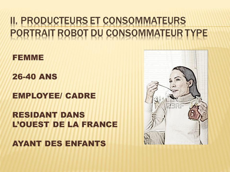 FEMME 26-40 ANS EMPLOYEE/ CADRE RESIDANT DANS L'OUEST DE LA FRANCE AYANT DES ENFANTS