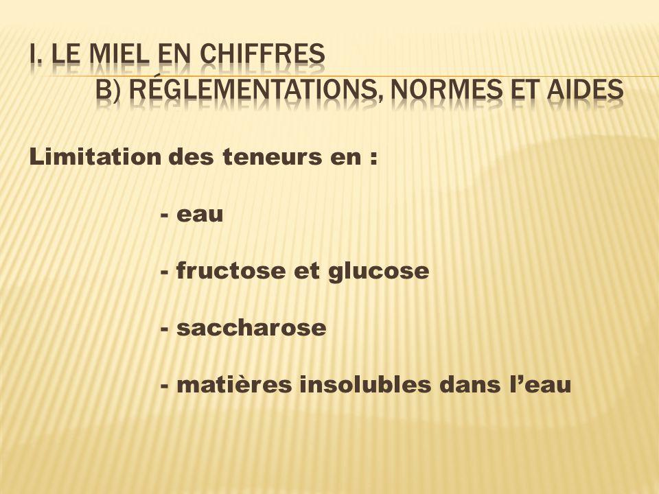 Limitation des teneurs en : - eau - fructose et glucose - saccharose - matières insolubles dans l'eau