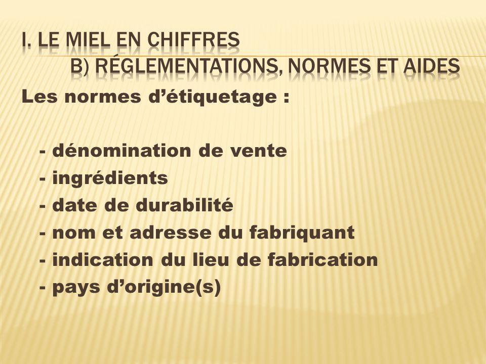 Les normes d'étiquetage : - dénomination de vente - ingrédients - date de durabilité - nom et adresse du fabriquant - indication du lieu de fabrication - pays d'origine(s)
