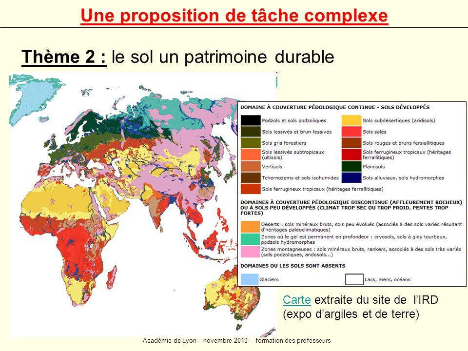 Belin p 176 Evolution de l'épaisseur moyenne du sol et des conditions climatiques en fonction des climats