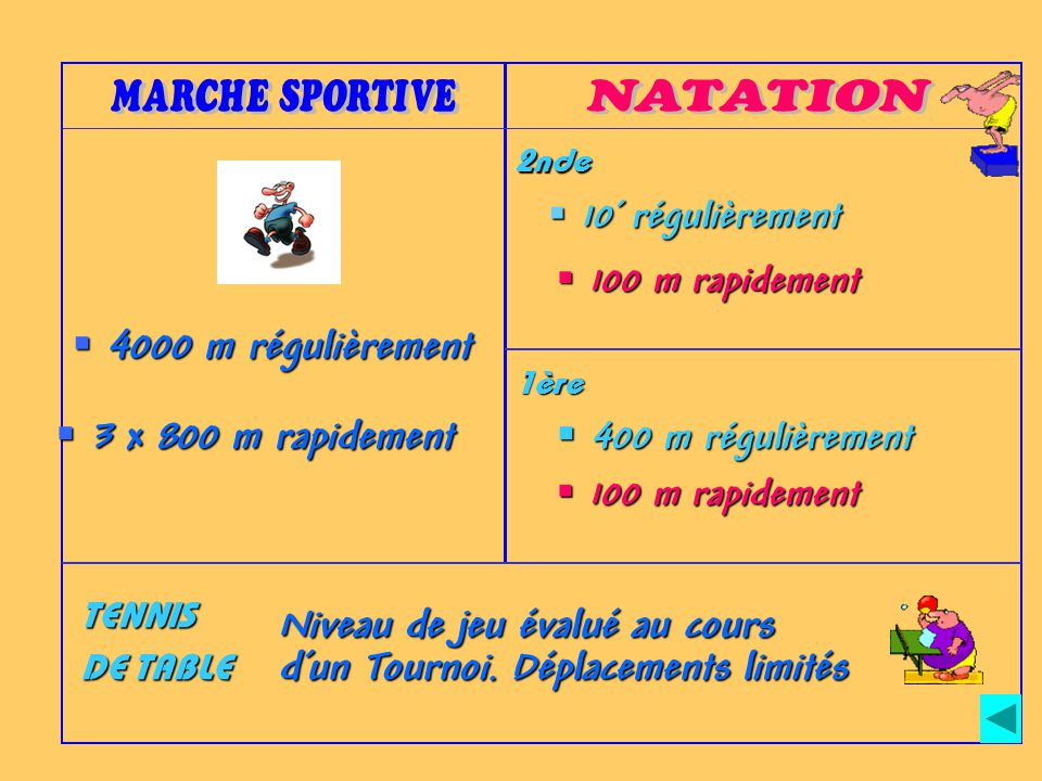 ACROSPORT COURSE de RELAIS FOOTBALL NATATION TENNIS DE TABLE VOLLEY BALL TRIPLE SAUT ACROSPORT COURSE DE DUREE NATATION