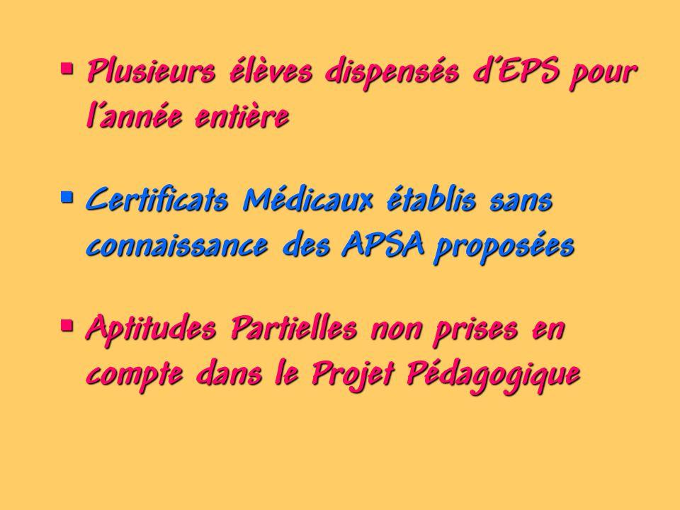  Plusieurs élèves dispensés d'EPS pour l'année entière  Certificats Médicaux établis sans connaissance des APSA proposées  Aptitudes Partielles non prises en compte dans le Projet Pédagogique