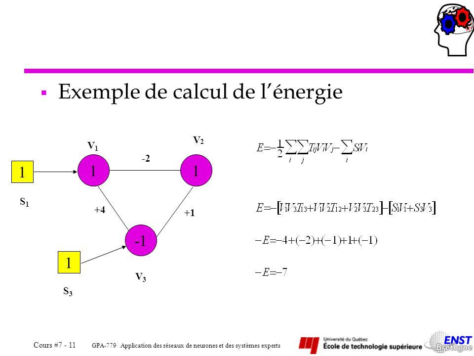 GPA-779 Application des réseaux de neurones et des systèmes experts Cours #7 - 11  Exemple de calcul de l'énergie 11 V1V1 V2V2 -2 V3V3 +1 +4 1 1 S3S3 S1S1