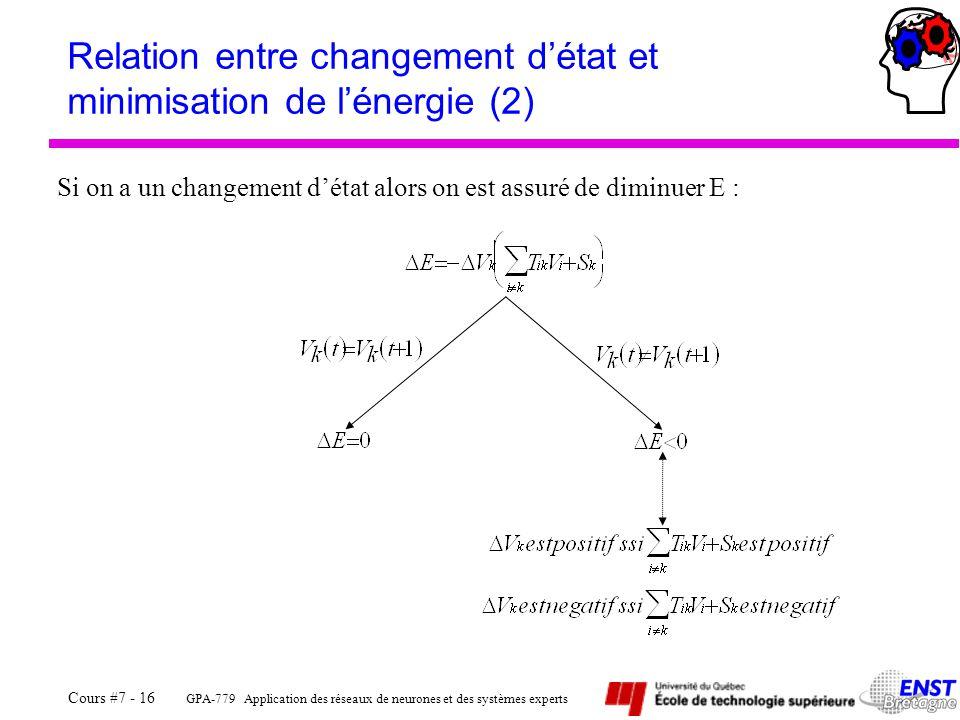 GPA-779 Application des réseaux de neurones et des systèmes experts Cours #7 - 16 Relation entre changement d'état et minimisation de l'énergie (2) Si on a un changement d'état alors on est assuré de diminuer E :