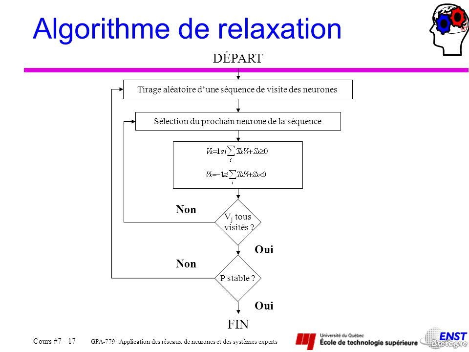 GPA-779 Application des réseaux de neurones et des systèmes experts Cours #7 - 17 Algorithme de relaxation V j tous visités .
