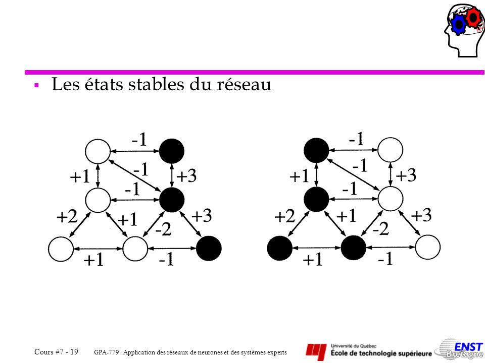 GPA-779 Application des réseaux de neurones et des systèmes experts Cours #7 - 19  Les états stables du réseau