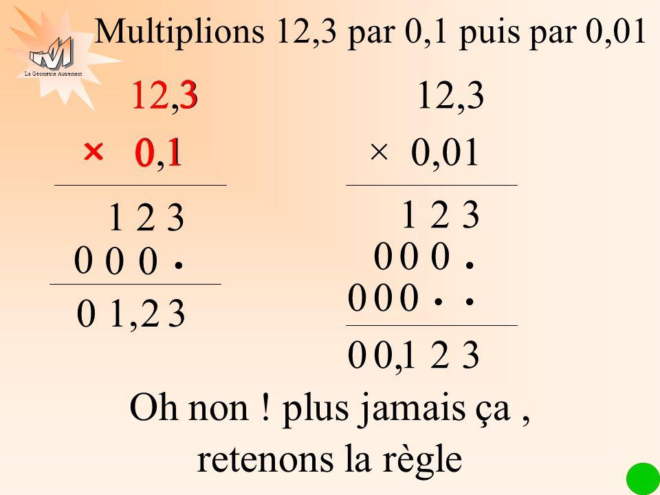 La Géométrie Autrement × 0,1 ×× Multiplions 12,3 par 0,1 puis par 0,01 12,3 × 0,01 3 0 × 3 0 0 2 0 0 1 0.
