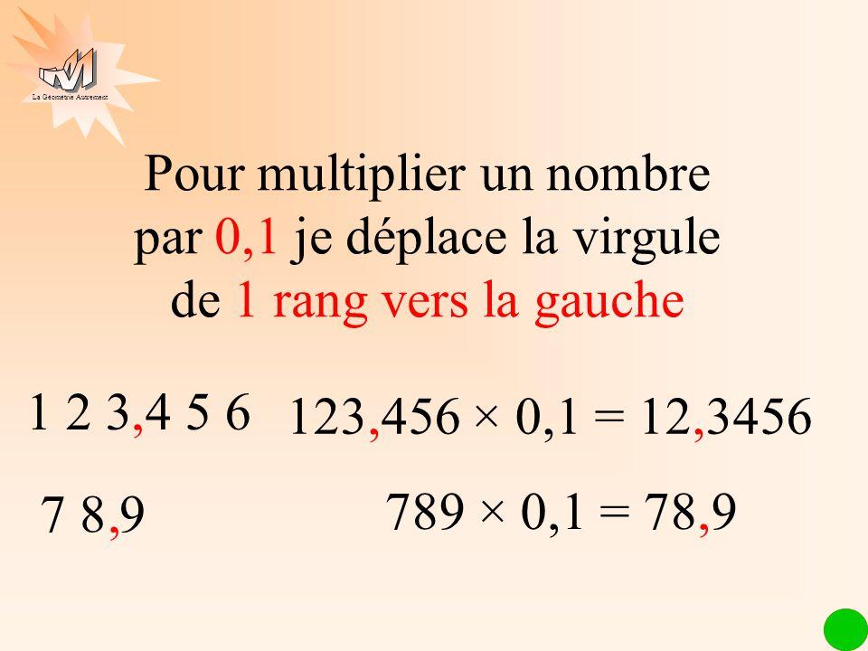 La Géométrie Autrement 1 2 3 4 5 6 Pour multiplier un nombre par 0,1 je déplace la virgule de 1 rang vers la gauche 7 8 9, 123,456 × 0,1 = 12,3456, 789 × 0,1 = 78,9