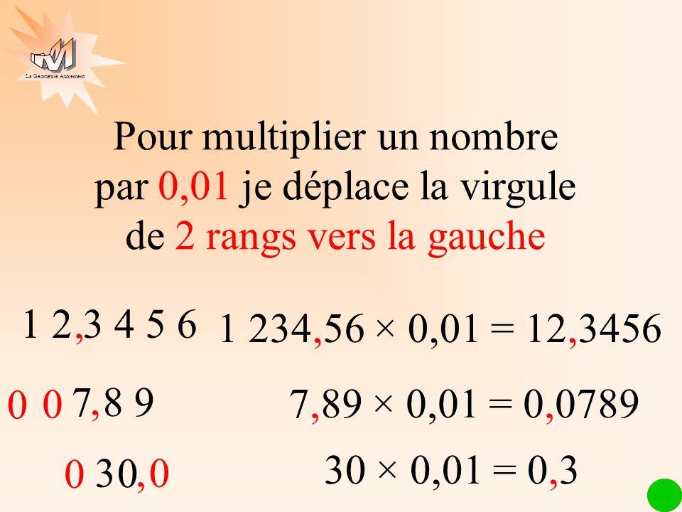 La Géométrie Autrement 1 2 3 4 5 6 Pour multiplier un nombre par 0,01 je déplace la virgule de 2 rangs vers la gauche 7 8 9, 1 234,56 × 0,01 = 12,3456 7,89 × 0,01 = 0,0789 0 30 × 0,01 = 0,30,3 0, 3, 0 0 0