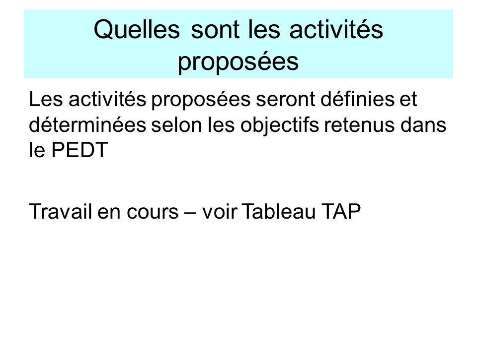 Quelles sont les activités proposées Les activités proposées seront définies et déterminées selon les objectifs retenus dans le PEDT Travail en cours