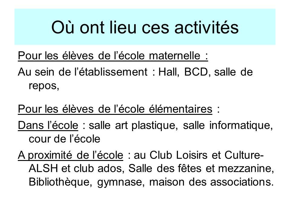 Où ont lieu ces activités Pour les élèves de l'école maternelle : Au sein de l'établissement : Hall, BCD, salle de repos, Pour les élèves de l'école é