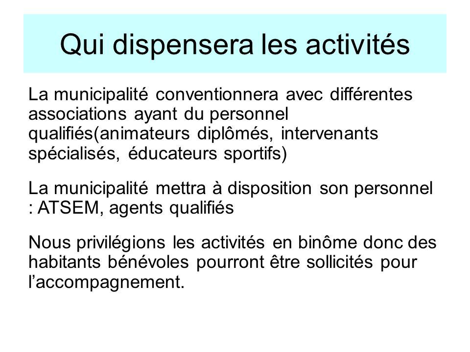 Qui dispensera les activités La municipalité conventionnera avec différentes associations ayant du personnel qualifiés(animateurs diplômés, intervenan