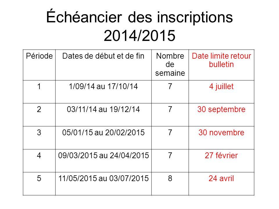 Échéancier des inscriptions 2014/2015 PériodeDates de début et de finNombre de semaine Date limite retour bulletin 11/09/14 au 17/10/1474 juillet 203/