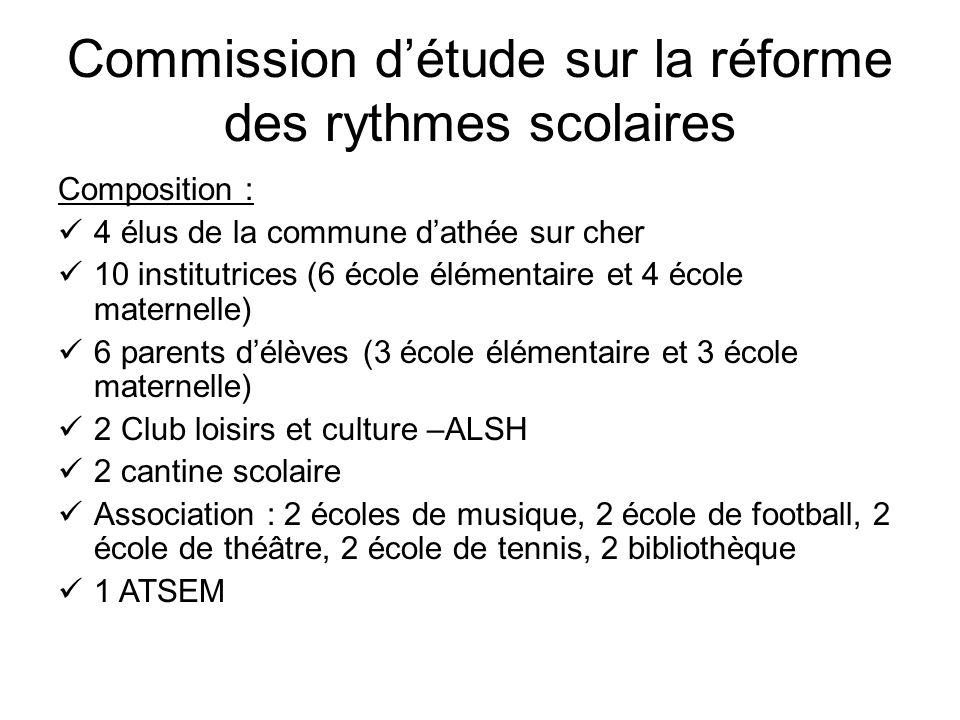 Commission d'étude sur la réforme des rythmes scolaires Composition :  4 élus de la commune d'athée sur cher  10 institutrices (6 école élémentaire