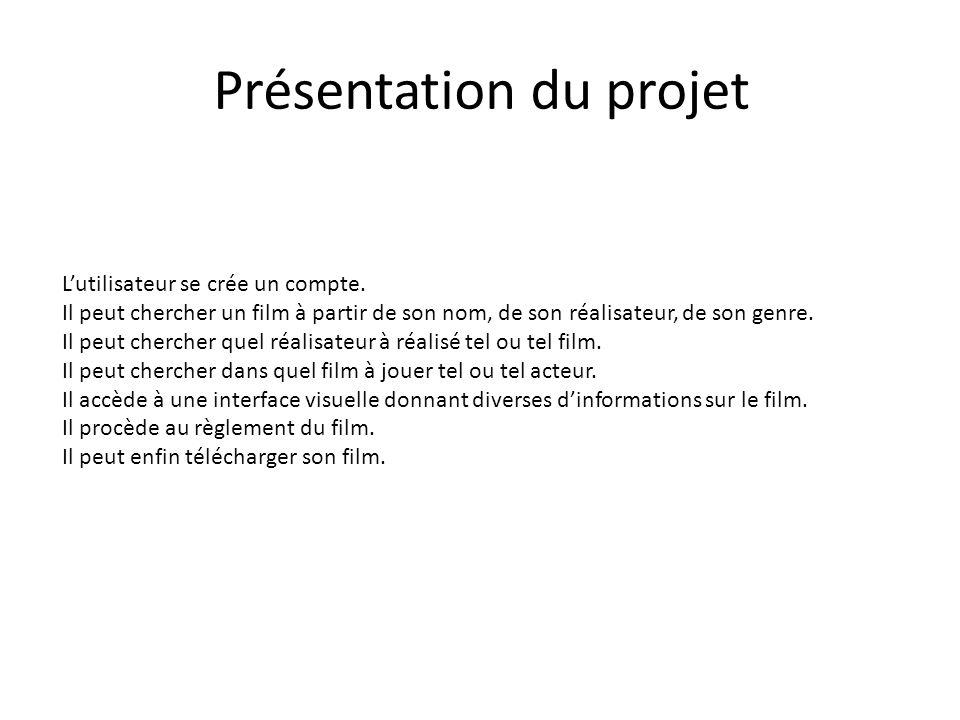 Présentation du projet L'utilisateur se crée un compte. Il peut chercher un film à partir de son nom, de son réalisateur, de son genre. Il peut cherch