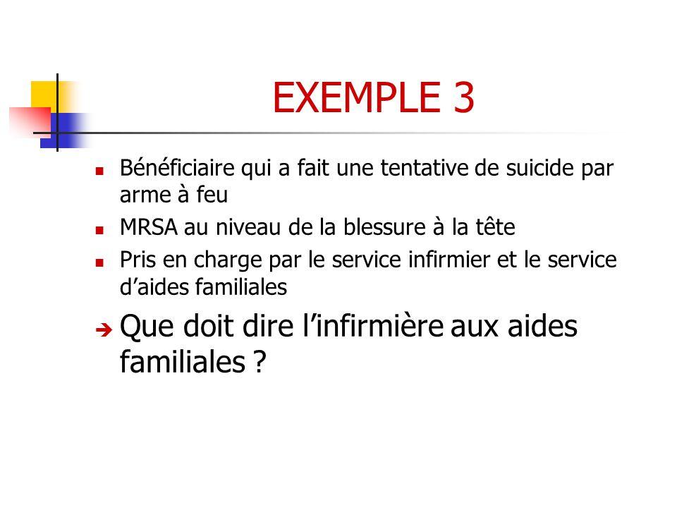 EXEMPLE 3  Bénéficiaire qui a fait une tentative de suicide par arme à feu  MRSA au niveau de la blessure à la tête  Pris en charge par le service infirmier et le service d'aides familiales  Que doit dire l'infirmière aux aides familiales ?