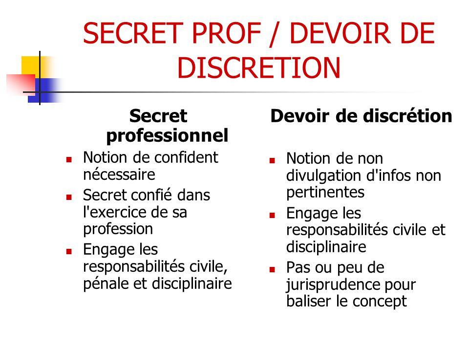 SECRET PROF / DEVOIR DE DISCRETION Secret professionnel  Infirmiers, aides soignants  Coordinatrices et personnel du centre  Assistants sociaux  Gardes à domicile .