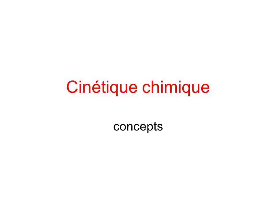 Cinétique chimique concepts