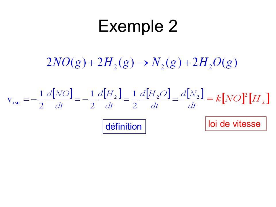 Exemple 2 définition loi de vitesse