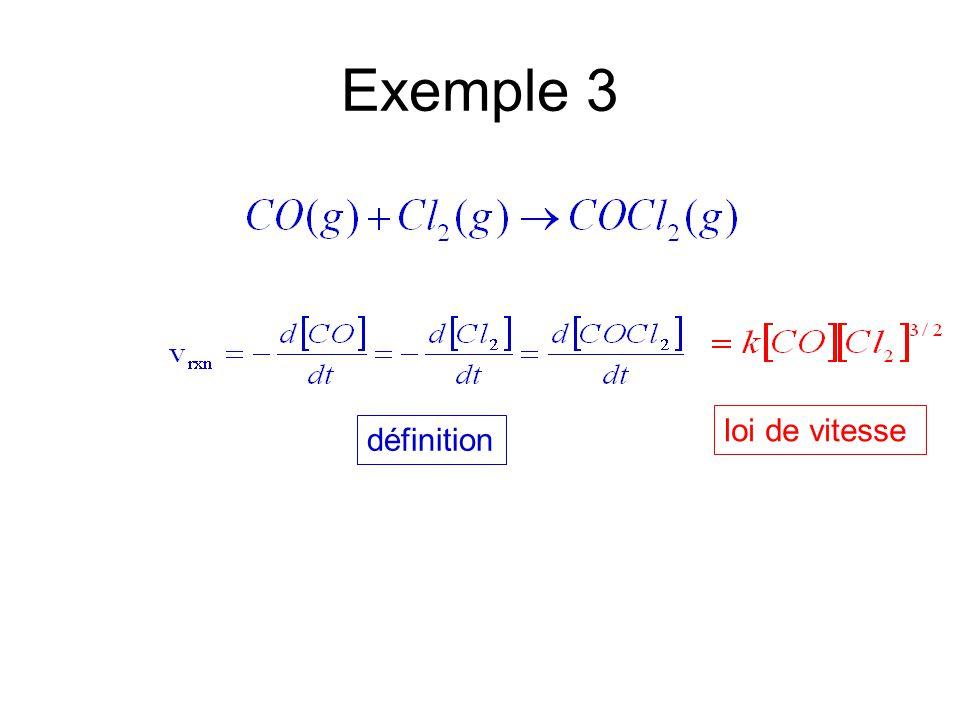 Exemple 3 définition loi de vitesse