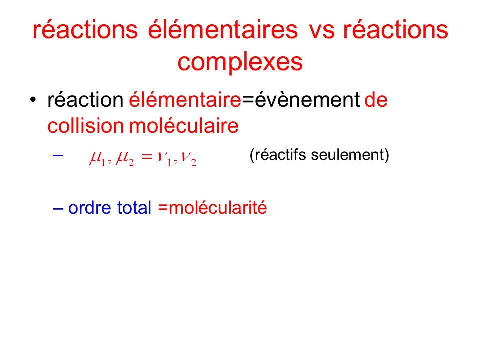 réactions élémentaires vs réactions complexes •réaction élémentaire=évènement de collision moléculaire – –ordre total =molécularité (réactifs seulemen