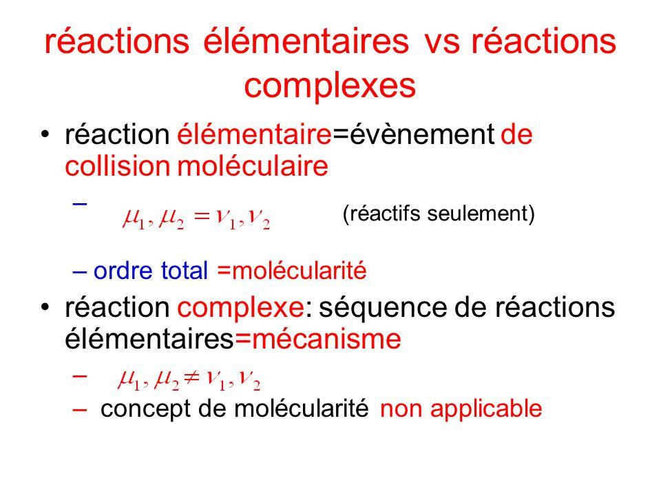 réactions élémentaires vs réactions complexes •réaction élémentaire=évènement de collision moléculaire – –ordre total =molécularité •réaction complexe