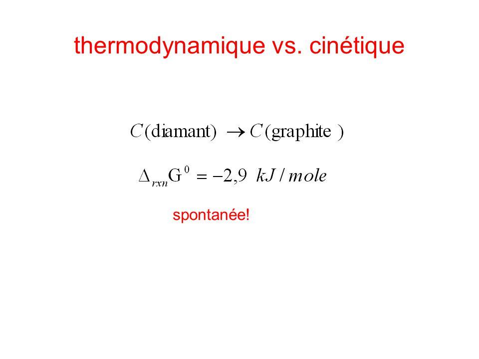 Exemple 2 •Suivie soit: –en mesurant le volume (ou la pression) de gaz dégagé –en titrant H 2 O 2 au KMnO 4