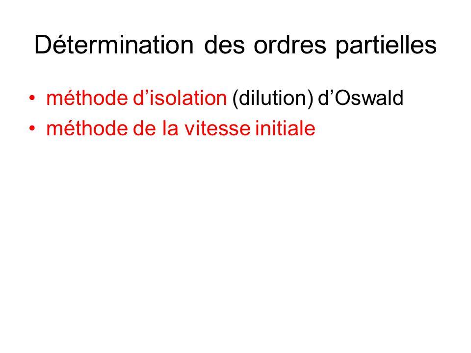Détermination des ordres partielles •méthode d'isolation (dilution) d'Oswald •méthode de la vitesse initiale