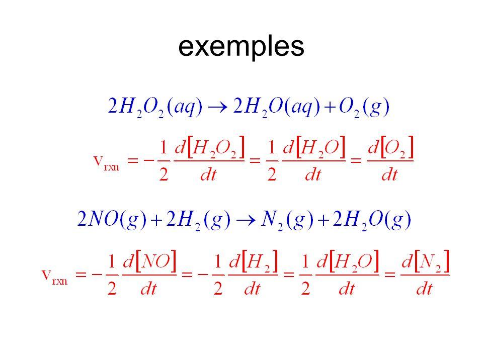 mesure de v rxn •analyse en temps réel Méthode par blocage d`écoulement http://www.chm.davidson.edu/ChemistryApplets/kinetics/