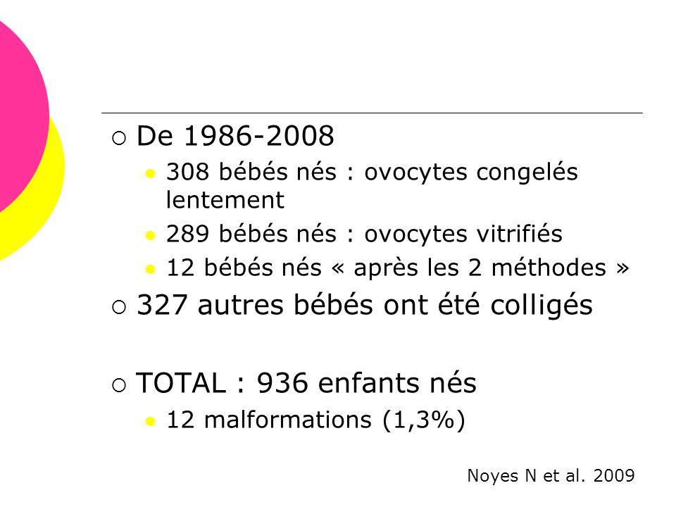  De 1986-2008  308 bébés nés : ovocytes congelés lentement  289 bébés nés : ovocytes vitrifiés  12 bébés nés « après les 2 méthodes »  327 autres