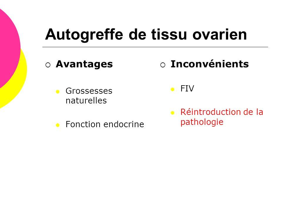 Autogreffe de tissu ovarien  Avantages  Grossesses naturelles  Fonction endocrine  Inconvénients  FIV  Réintroduction de la pathologie