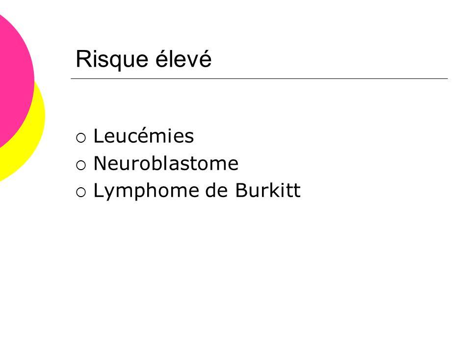 Risque élevé  Leucémies  Neuroblastome  Lymphome de Burkitt
