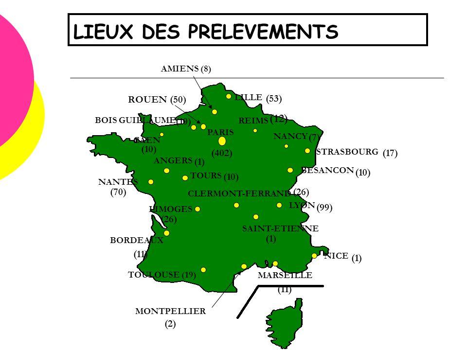LIEUX DES PRELEVEMENTS LILLE BOIS GUILLAUME NANTES ANGERS PARIS NANCY STRASBOURG BESANCON CLERMONT-FERRAND LIMOGES BORDEAUX MONTPELLIER MARSEILLE NICE