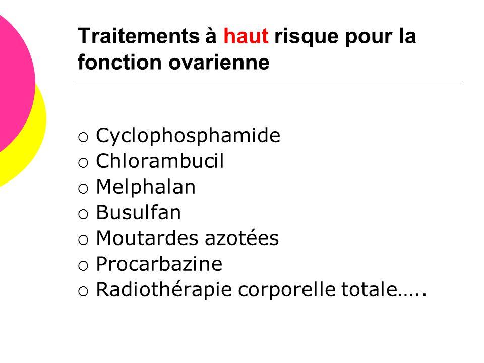 Traitements à haut risque pour la fonction ovarienne  Cyclophosphamide  Chlorambucil  Melphalan  Busulfan  Moutardes azotées  Procarbazine  Rad