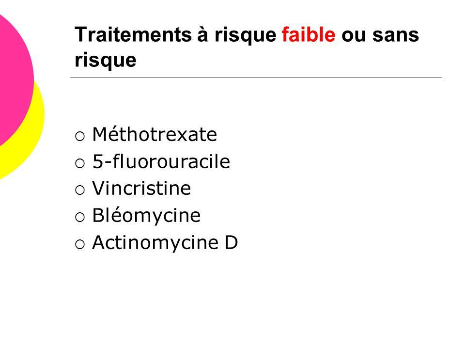 Traitements à risque faible ou sans risque  Méthotrexate  5-fluorouracile  Vincristine  Bléomycine  Actinomycine D