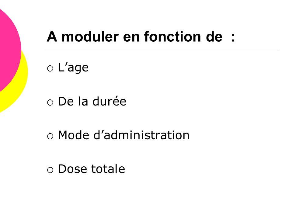 A moduler en fonction de :  L'age  De la durée  Mode d'administration  Dose totale