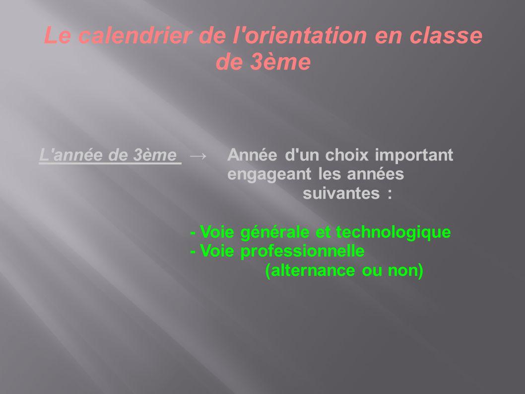 Le calendrier de l orientation en classe de 3ème  Lieu ressource:  CIO de Cergy 1place des arts 95000 Cergy cio-cergy@ac-versailles.fr