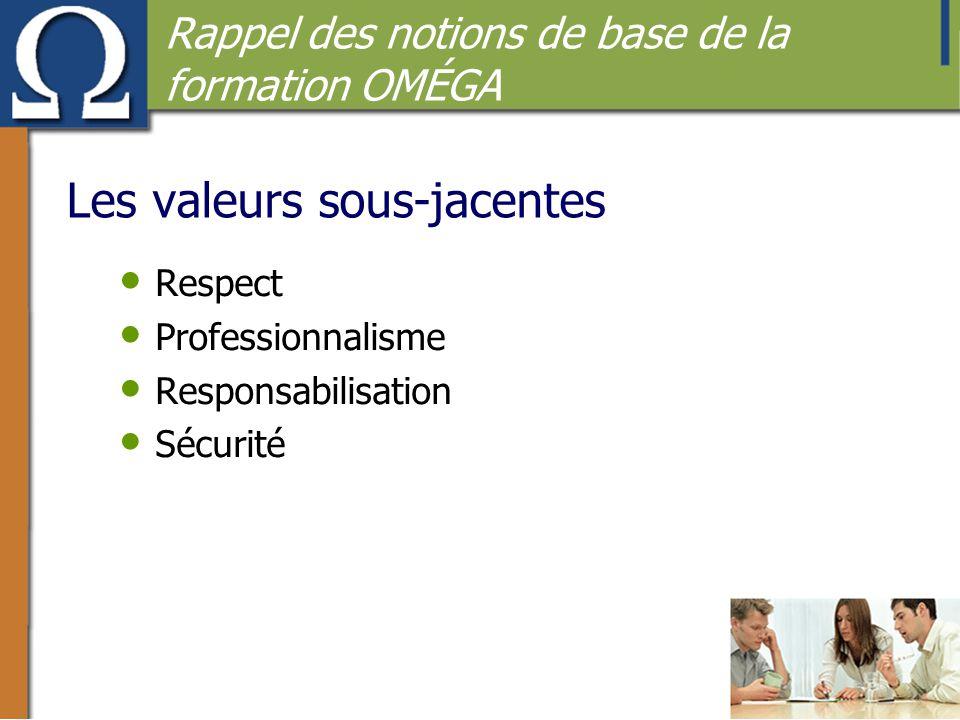 Les valeurs sous-jacentes • Respect • Professionnalisme • Responsabilisation • Sécurité Rappel des notions de base de la formation OMÉGA