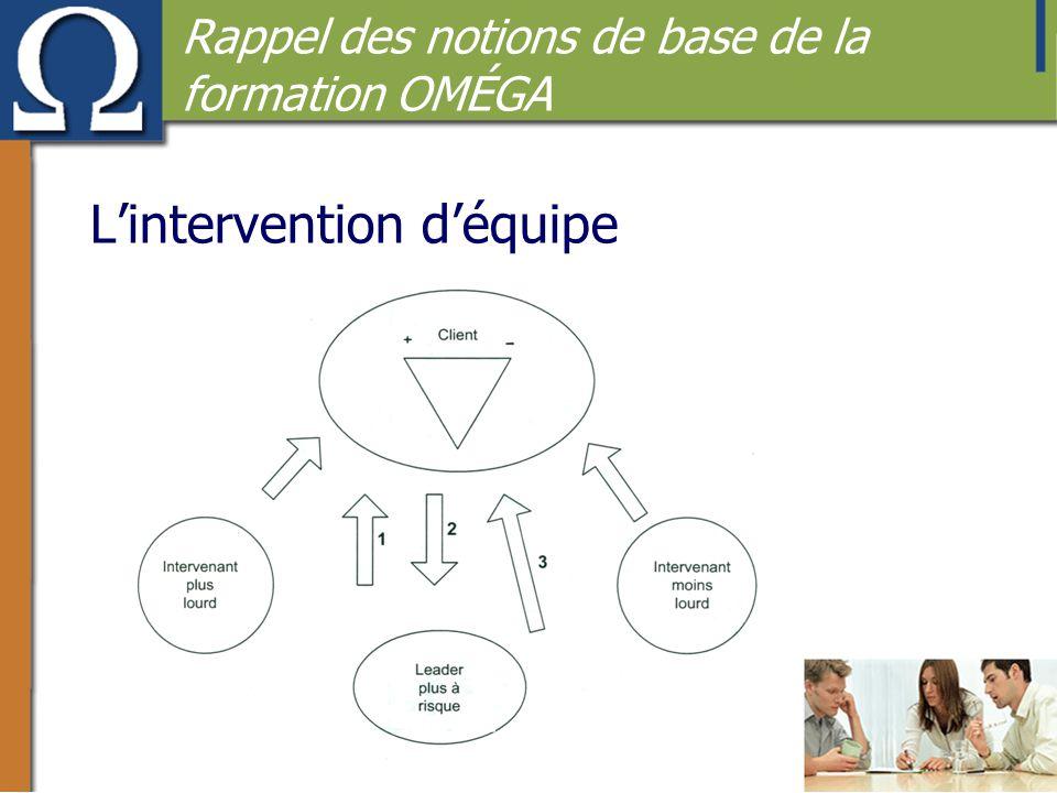 L'intervention d'équipe Rappel des notions de base de la formation OMÉGA