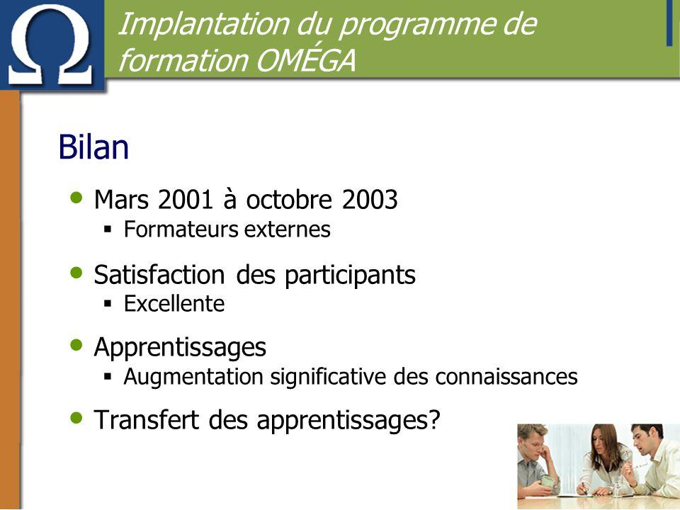 Bilan • Mars 2001 à octobre 2003  Formateurs externes • Satisfaction des participants  Excellente • Apprentissages  Augmentation significative des