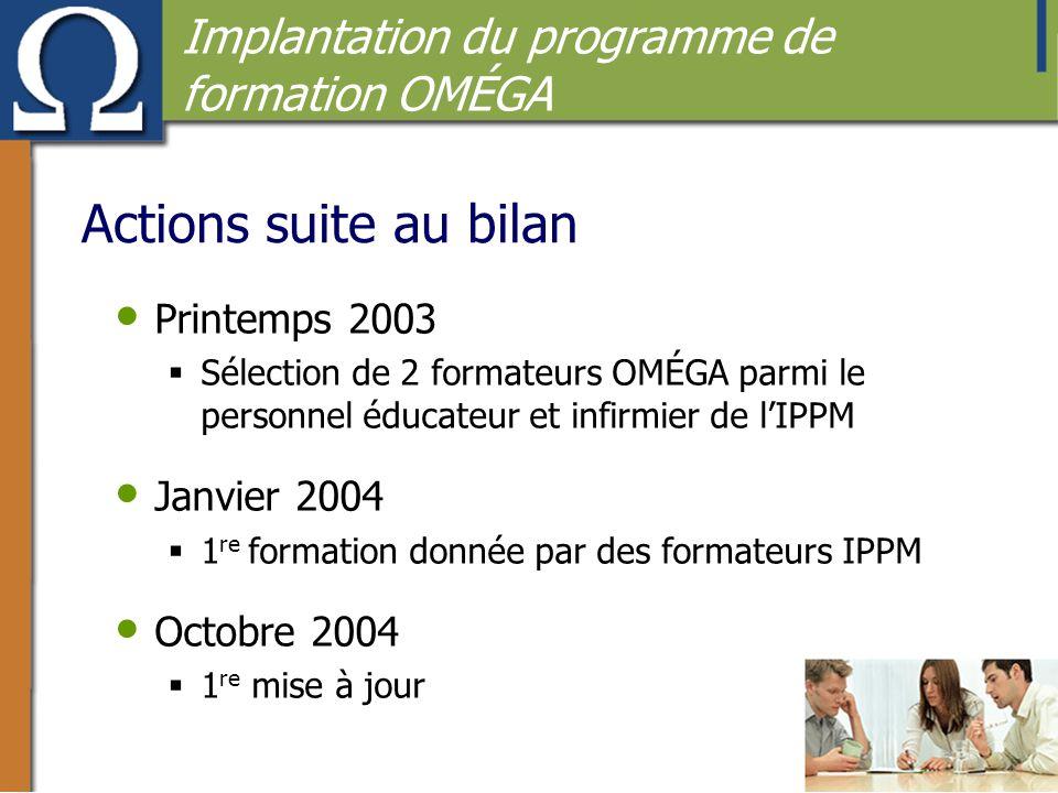 Actions suite au bilan • Printemps 2003  Sélection de 2 formateurs OMÉGA parmi le personnel éducateur et infirmier de l'IPPM • Janvier 2004  1 re fo