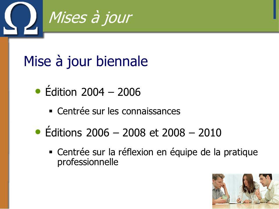 Mise à jour biennale • Édition 2004 – 2006  Centrée sur les connaissances • Éditions 2006 – 2008 et 2008 – 2010  Centrée sur la réflexion en équipe
