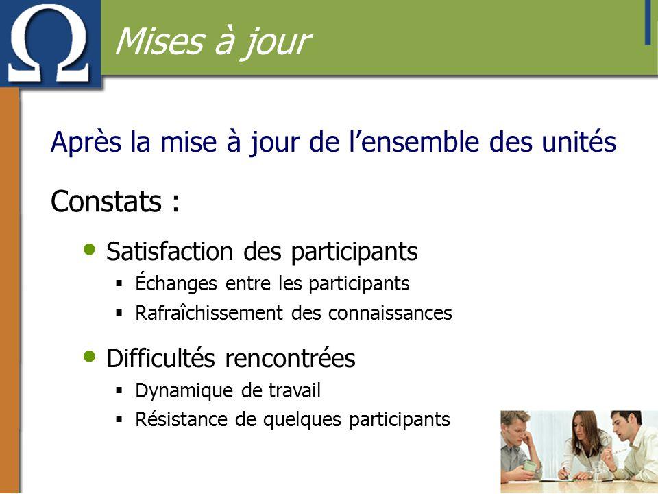 Après la mise à jour de l'ensemble des unités Constats : • Satisfaction des participants  Échanges entre les participants  Rafraîchissement des conn