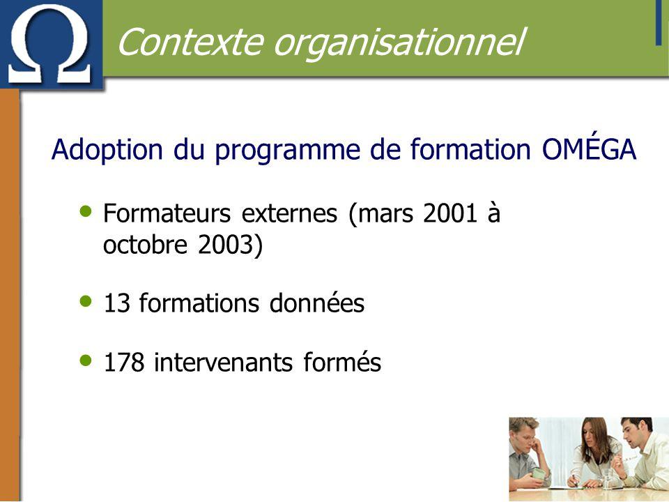 Adoption du programme de formation OMÉGA • Formateurs externes (mars 2001 à octobre 2003) • 13 formations données • 178 intervenants formés Contexte o