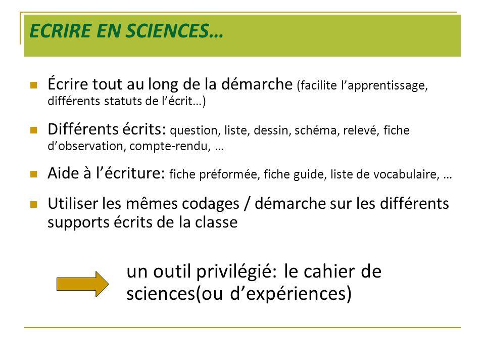 ECRIRE EN SCIENCES…  Écrire tout au long de la démarche (facilite l'apprentissage, différents statuts de l'écrit…)  Différents écrits: question, lis
