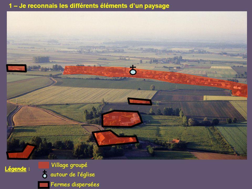 1 – Je reconnais les différents éléments d'un paysage Légende : Village groupé Fermes dispersées autour de l'église