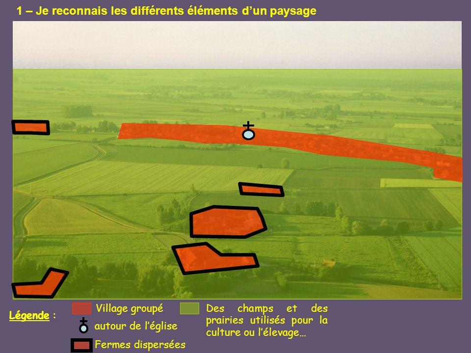 1 – Je reconnais les différents éléments d'un paysage Légende : Des champs et des prairies utilisés pour la culture ou l'élevage… Village groupé Ferme