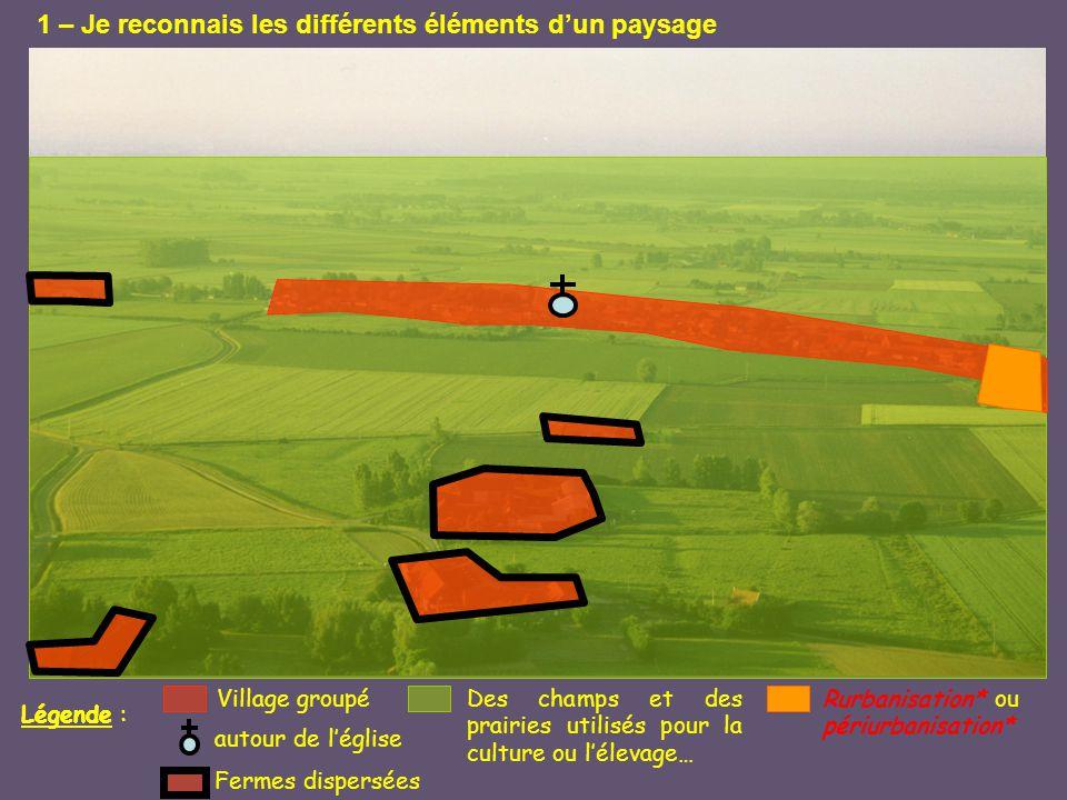 1 – Je reconnais les différents éléments d'un paysage Légende : Des champs et des prairies utilisés pour la culture ou l'élevage… Rurbanisation* ou pé