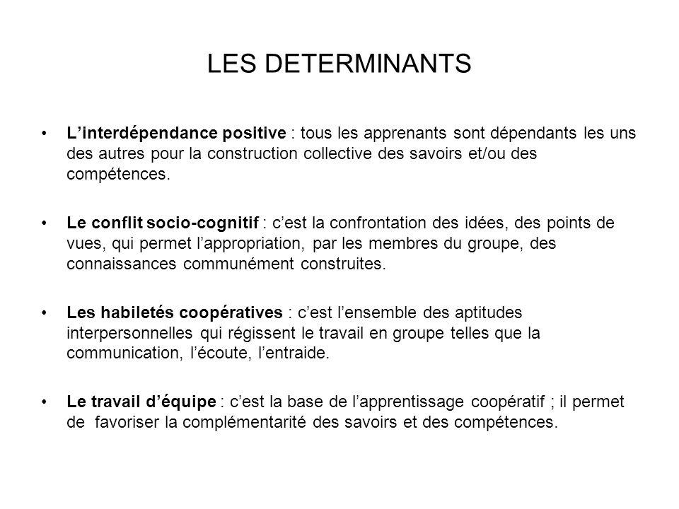 LES DETERMINANTS •L'interdépendance positive : tous les apprenants sont dépendants les uns des autres pour la construction collective des savoirs et/o